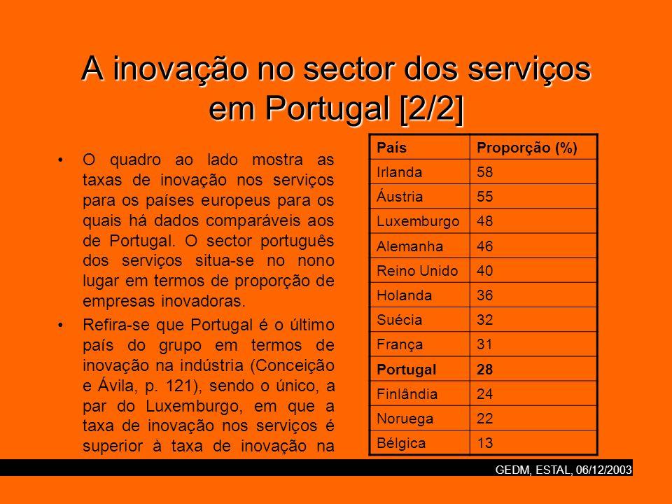 A inovação no sector dos serviços em Portugal [2/2]